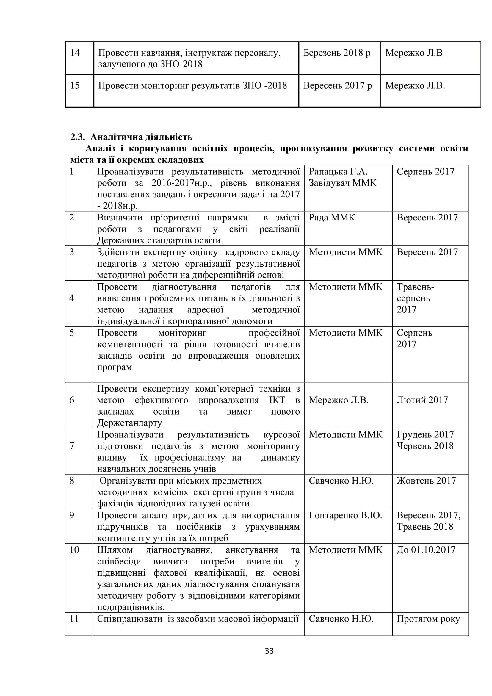 2017-2018 - ММК план роботи-34