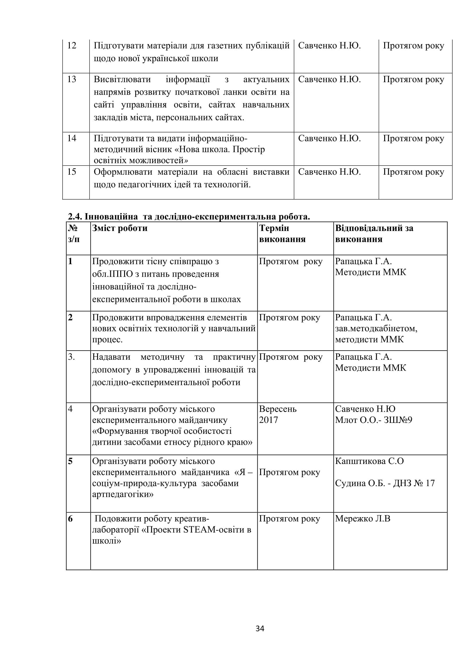 2017-2018 - ММК план роботи-35