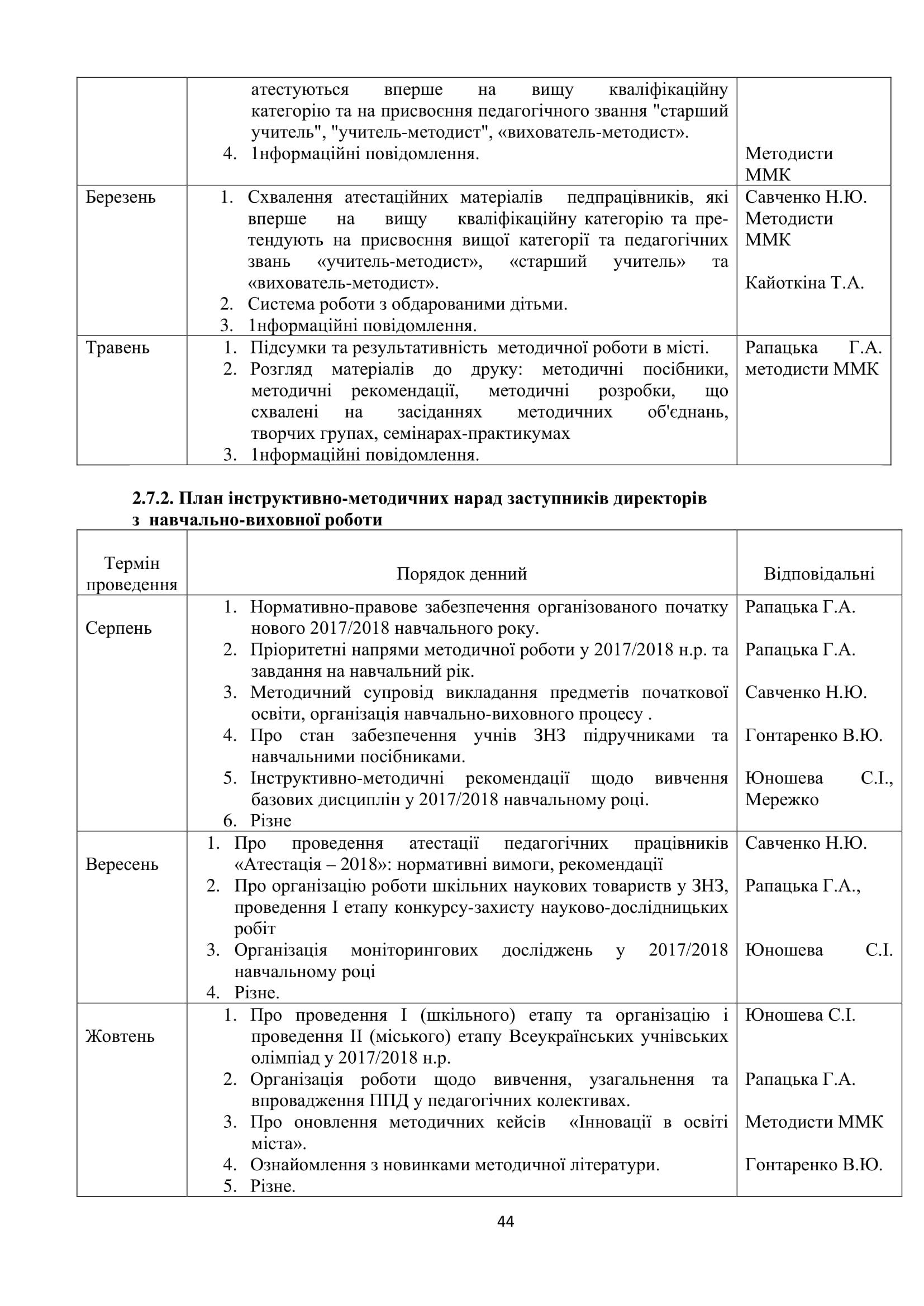 2017-2018 - ММК план роботи-45