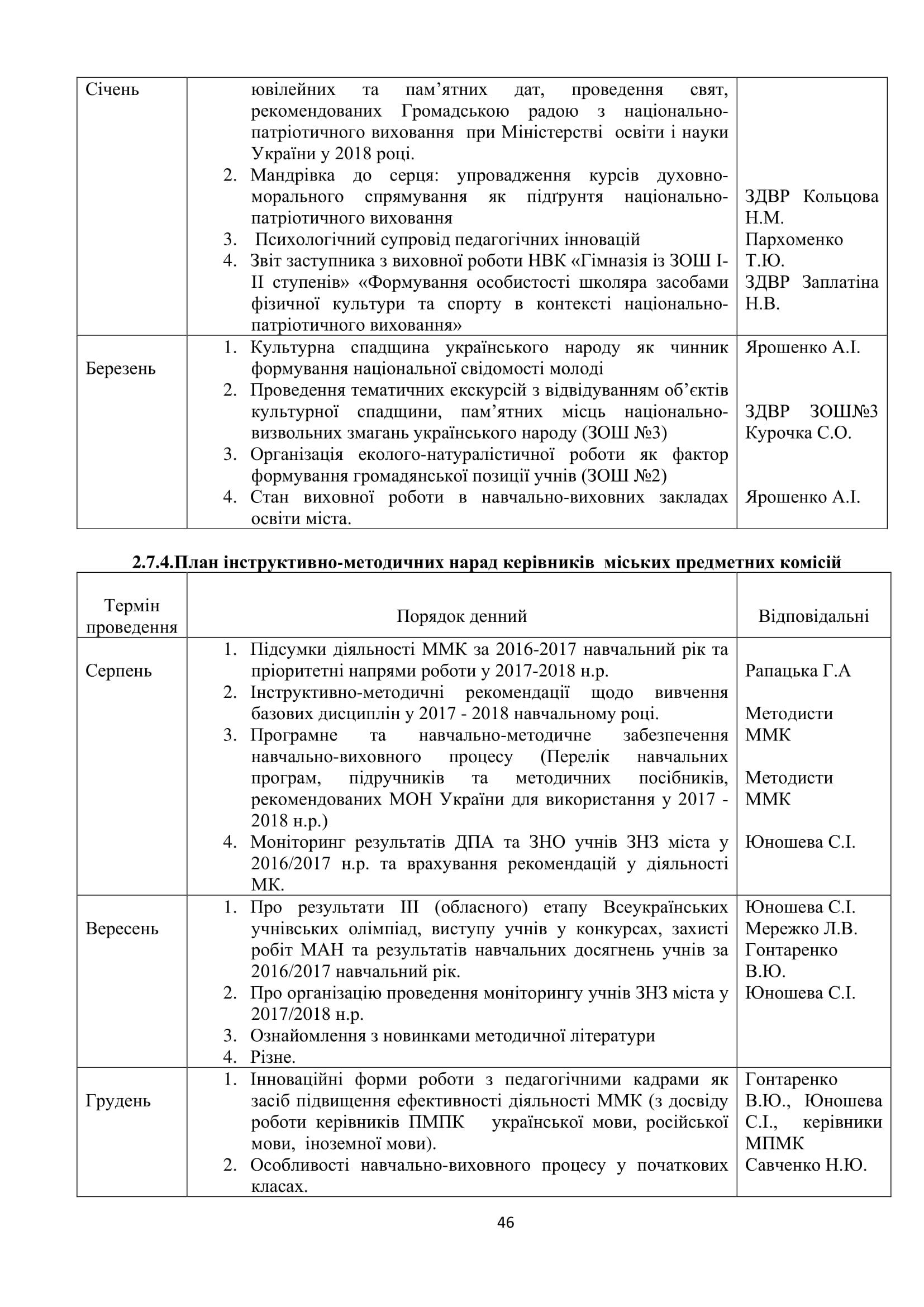 2017-2018 - ММК план роботи-47