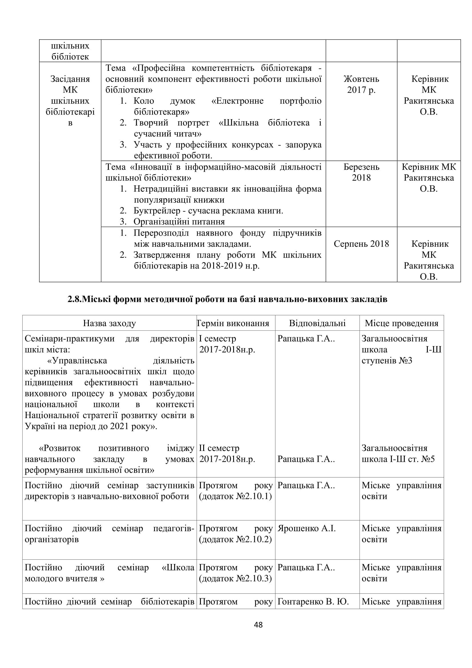 2017-2018 - ММК план роботи-49