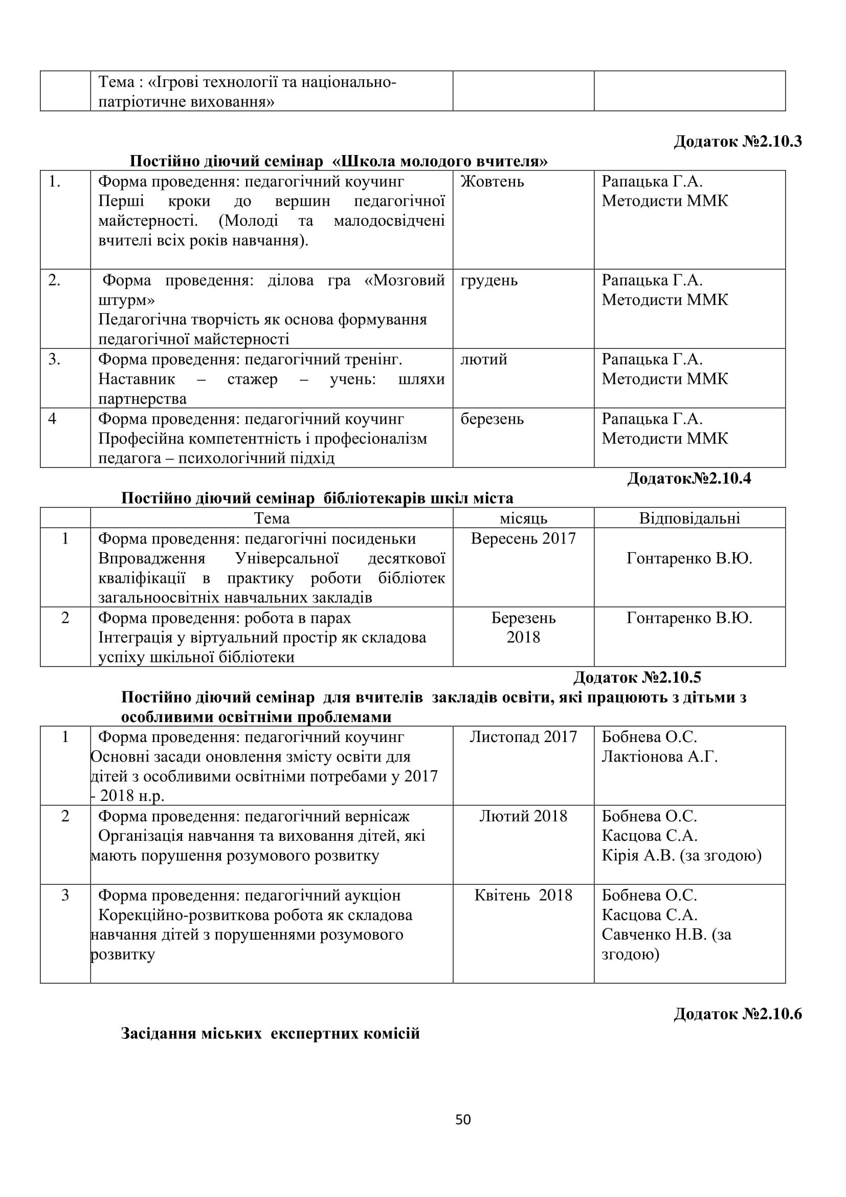 2017-2018 - ММК план роботи-51