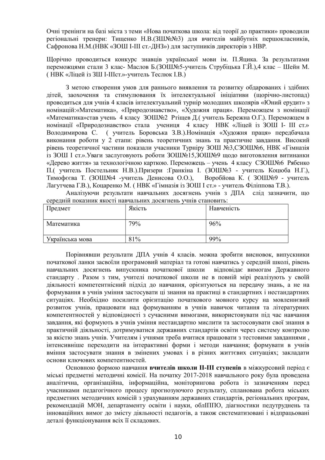 Костянтинівка 2018-2019 - ММК план роботи-11