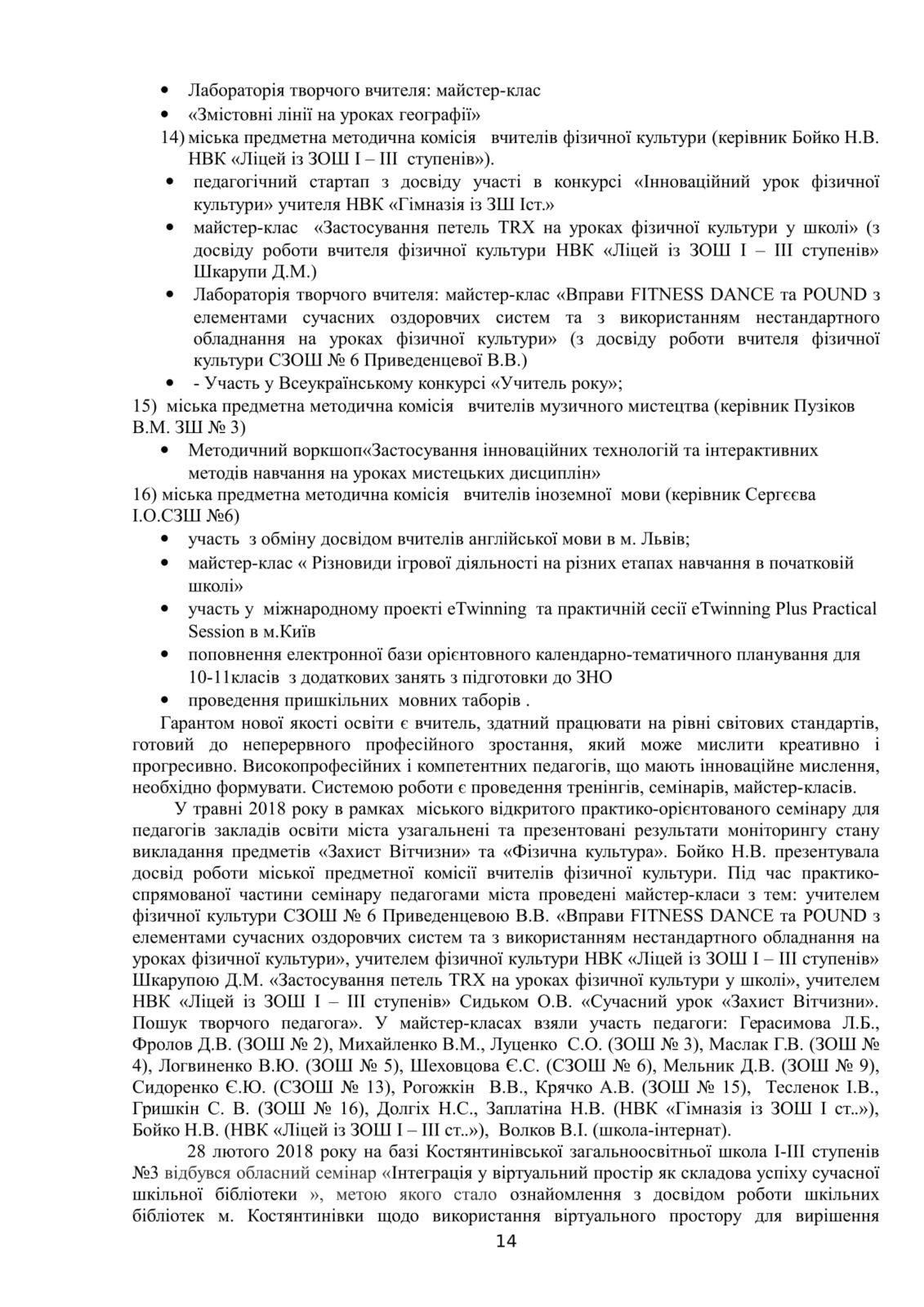 Костянтинівка 2018-2019 - ММК план роботи-15
