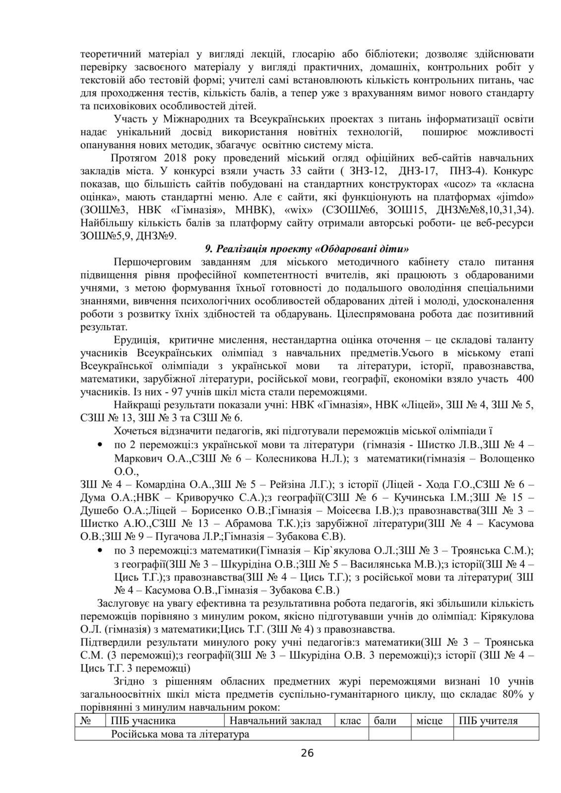 Костянтинівка 2018-2019 - ММК план роботи-27