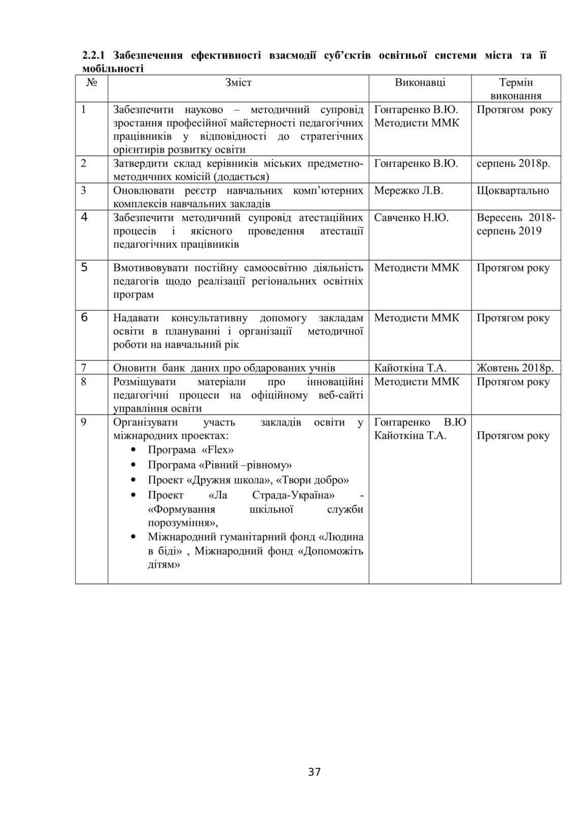 Костянтинівка 2018-2019 - ММК план роботи-38