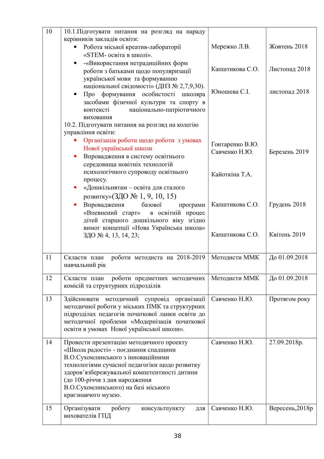 Костянтинівка 2018-2019 - ММК план роботи-39