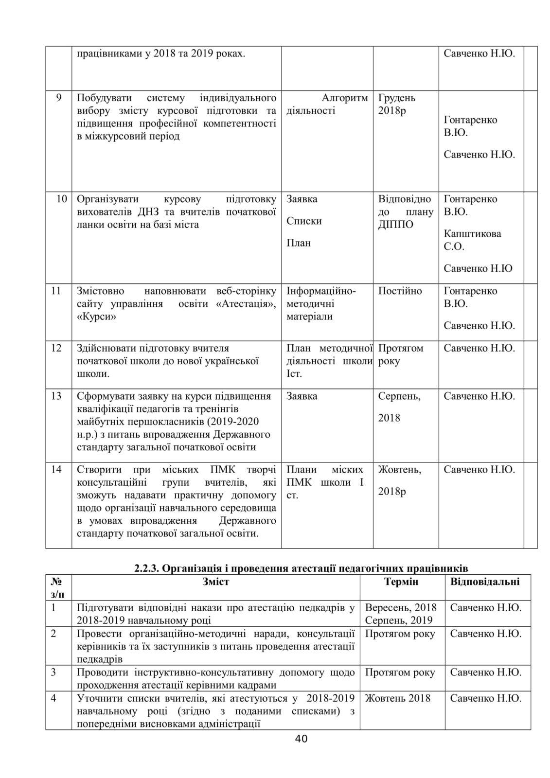 Костянтинівка 2018-2019 - ММК план роботи-41
