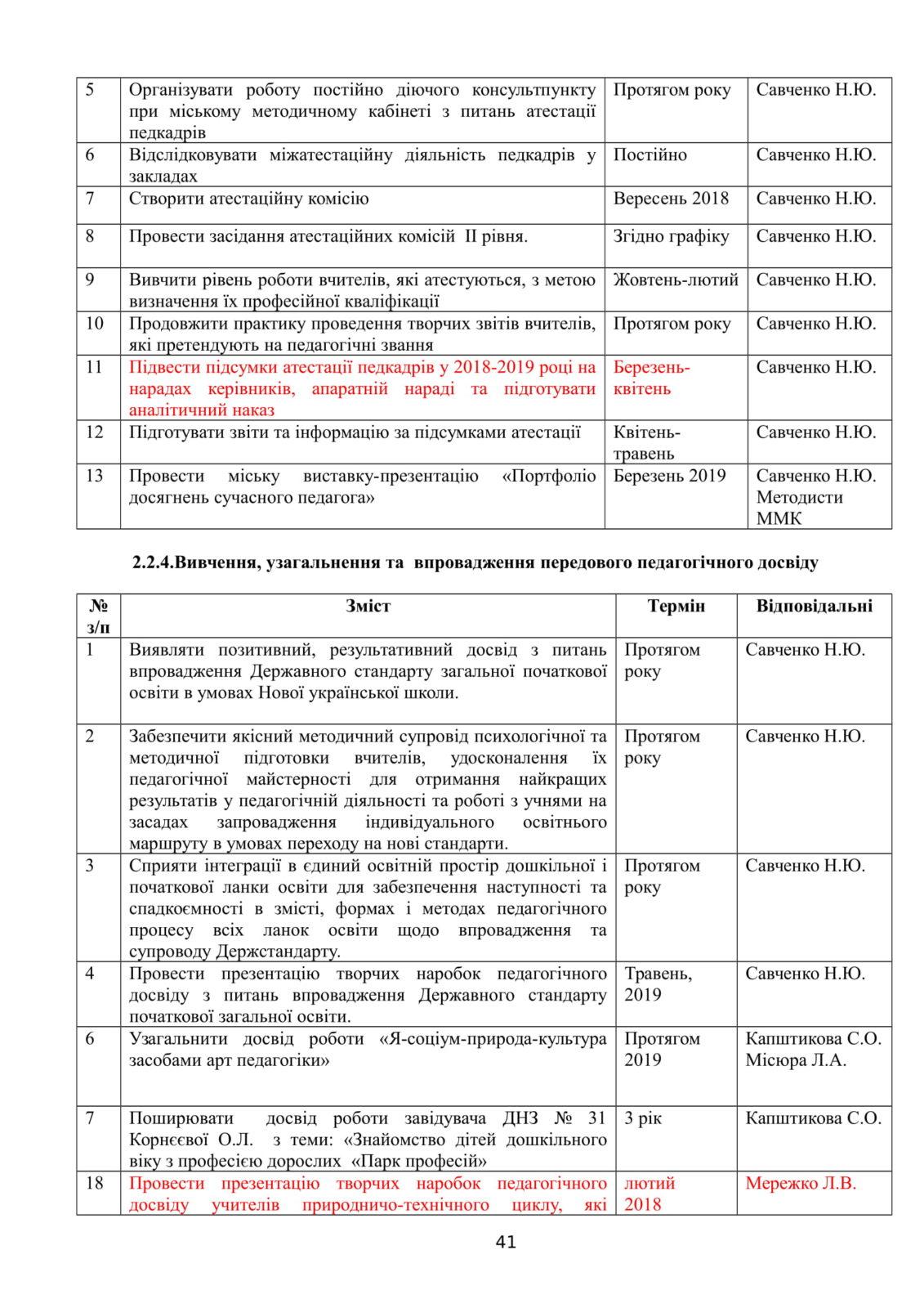 Костянтинівка 2018-2019 - ММК план роботи-42