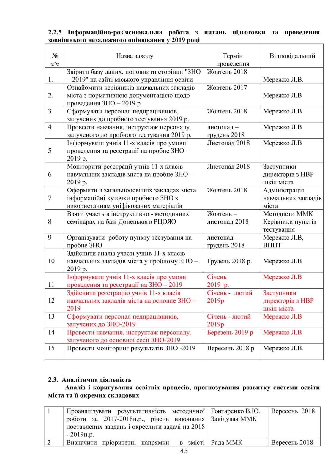 Костянтинівка 2018-2019 - ММК план роботи-44