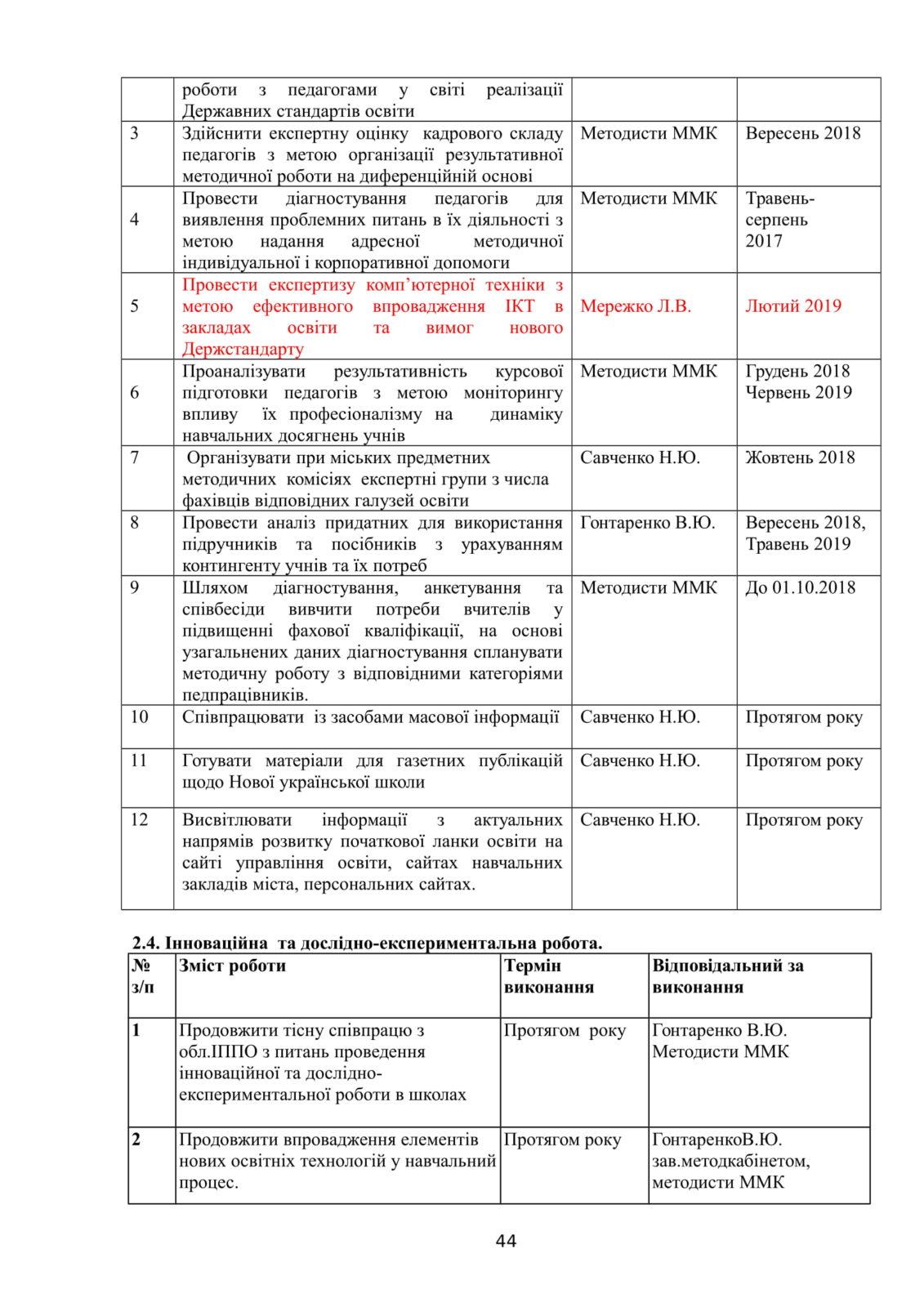 Костянтинівка 2018-2019 - ММК план роботи-45