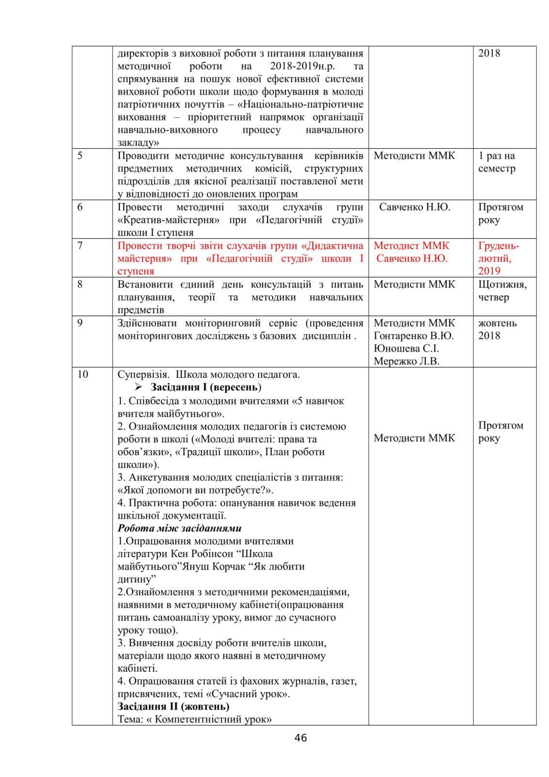 Костянтинівка 2018-2019 - ММК план роботи-47
