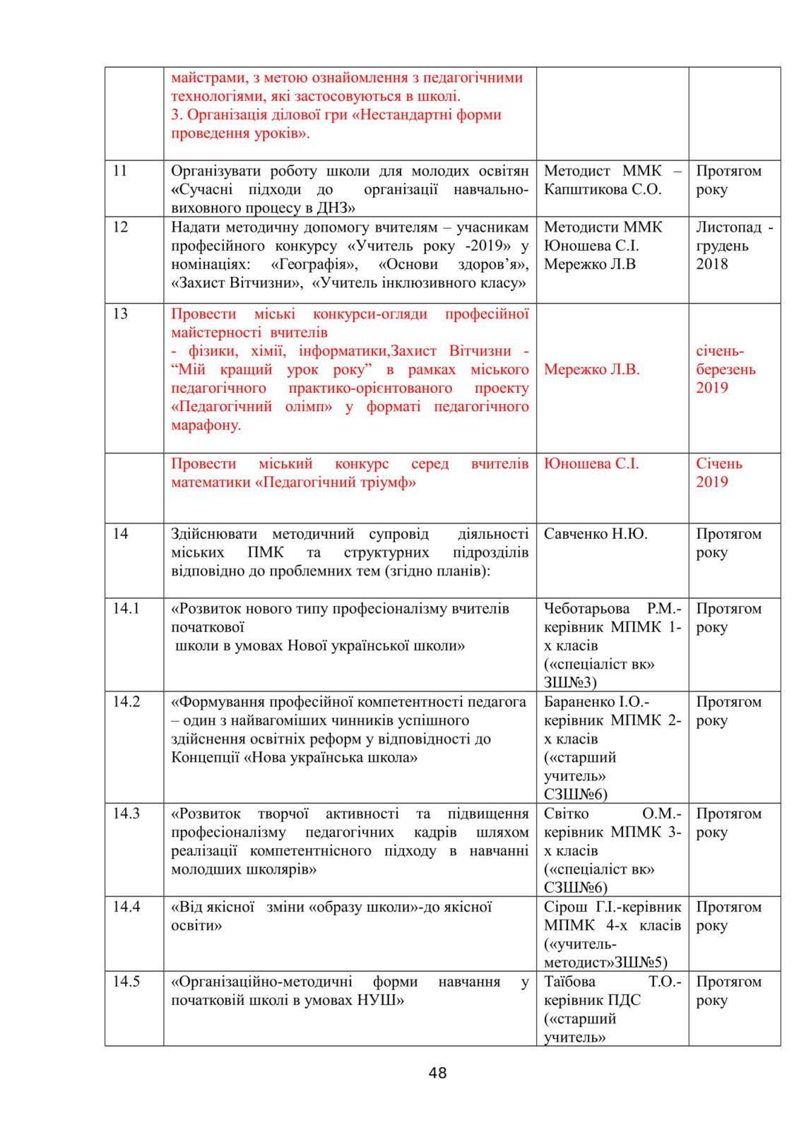 Костянтинівка 2018-2019 - ММК план роботи-49