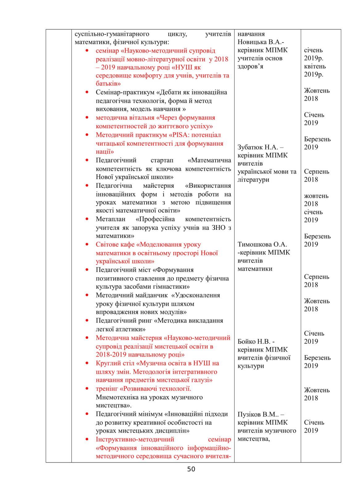 Костянтинівка 2018-2019 - ММК план роботи-51