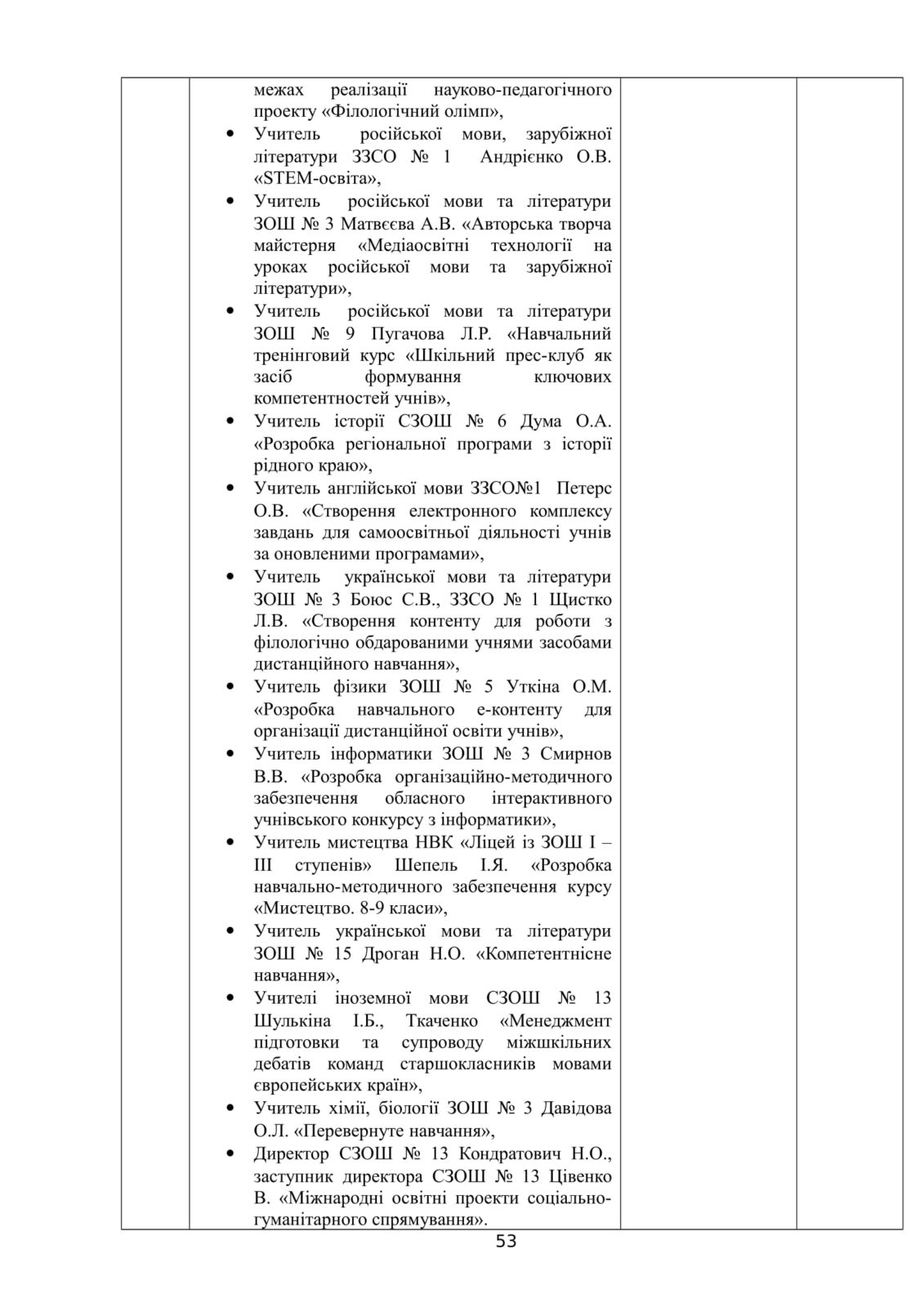 Костянтинівка 2018-2019 - ММК план роботи-54