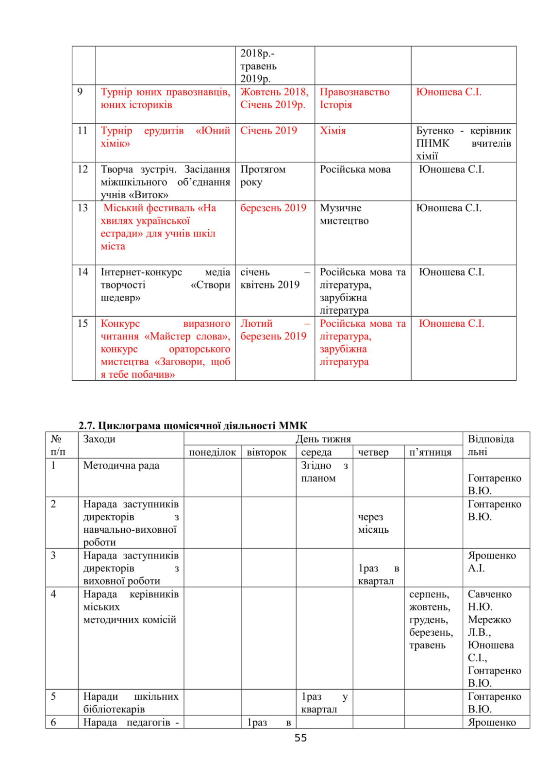 Костянтинівка 2018-2019 - ММК план роботи-56