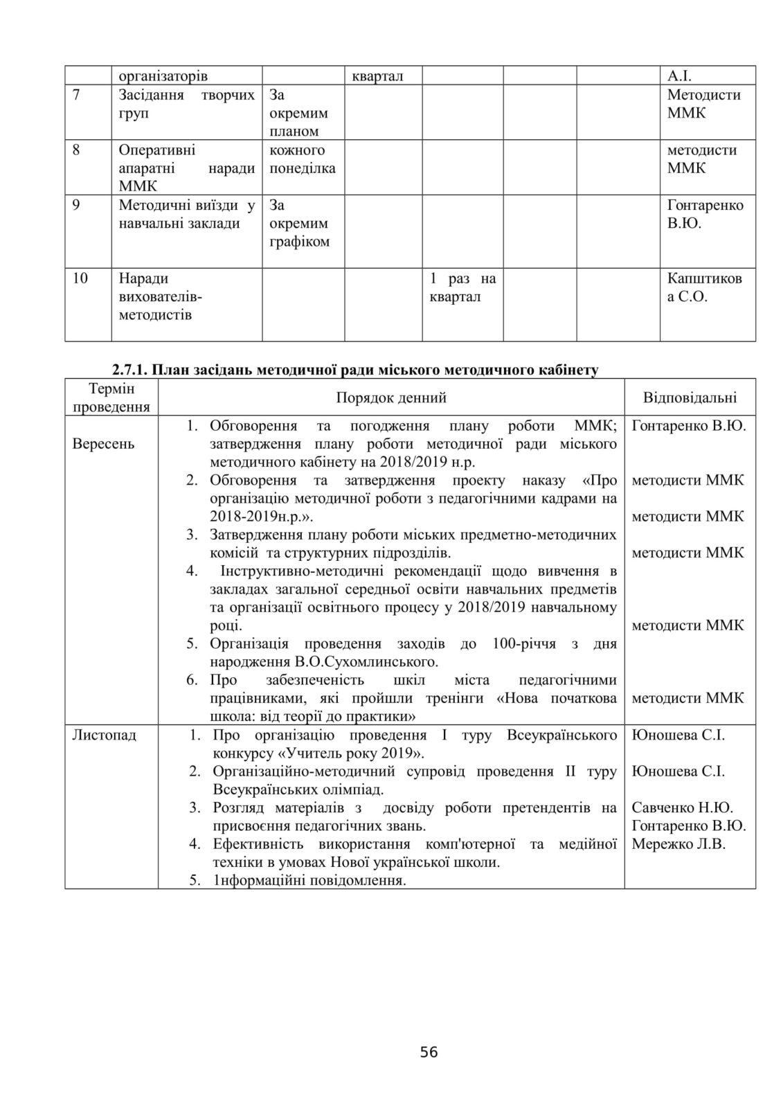 Костянтинівка 2018-2019 - ММК план роботи-57
