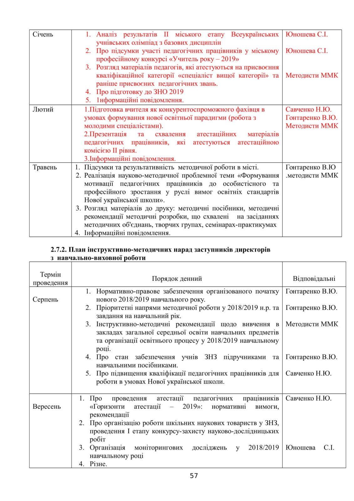 Костянтинівка 2018-2019 - ММК план роботи-58