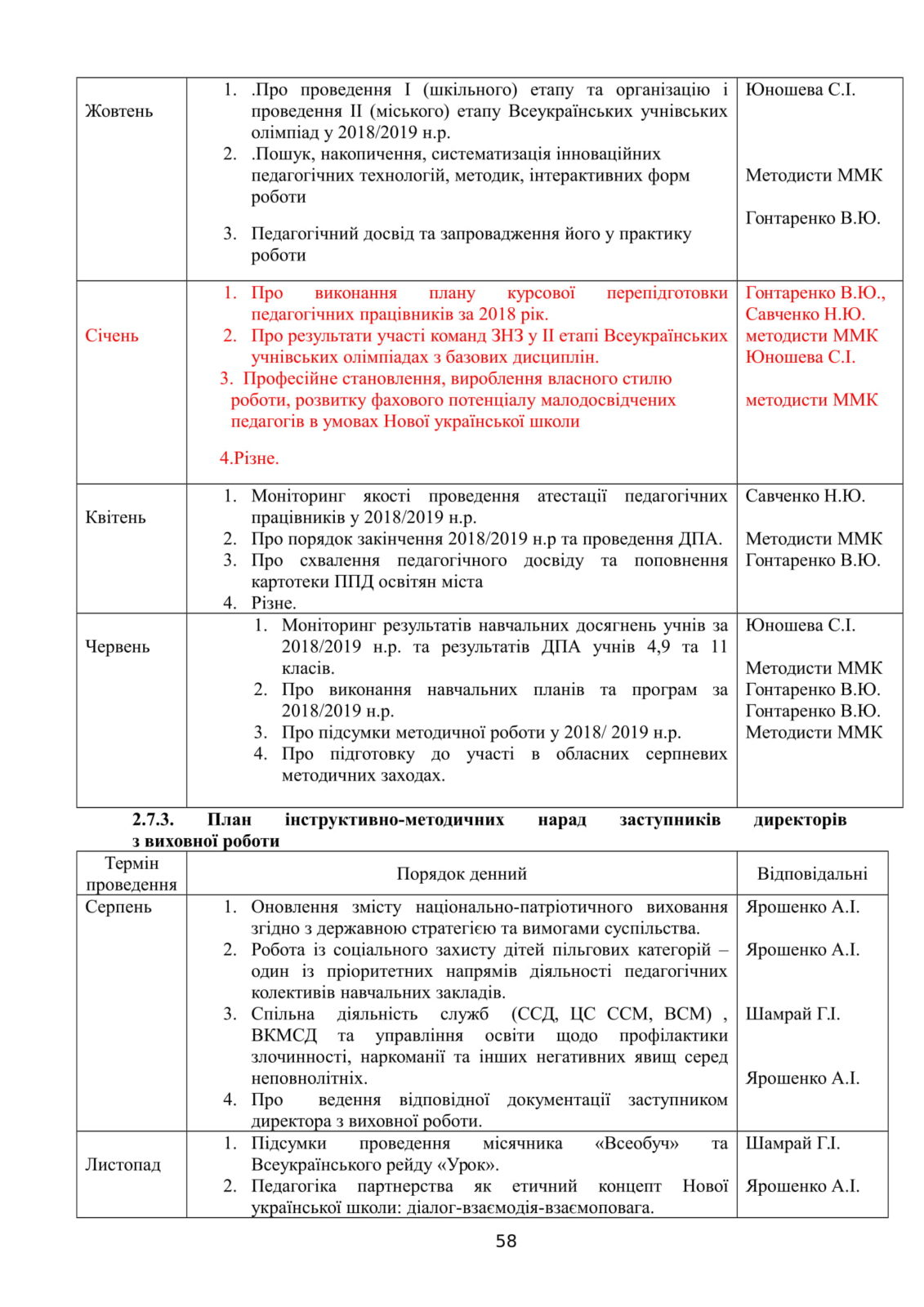 Костянтинівка 2018-2019 - ММК план роботи-59