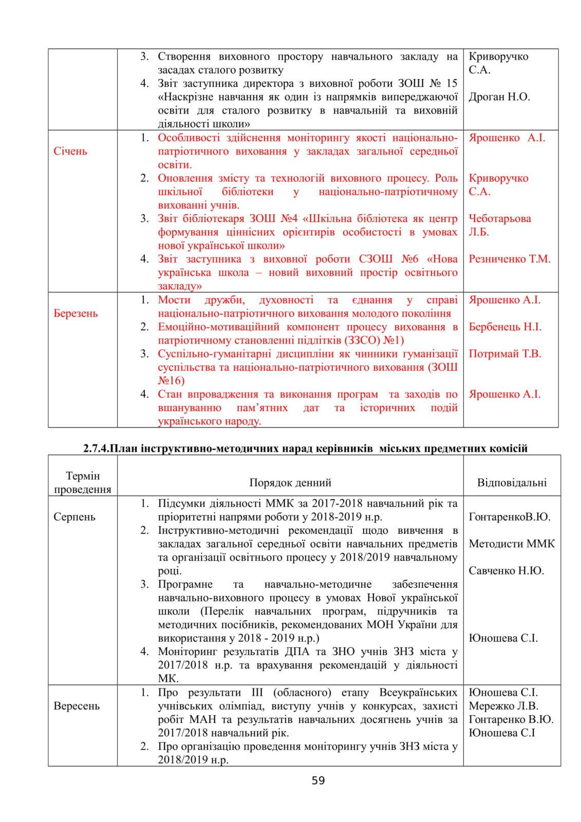 Костянтинівка 2018-2019 - ММК план роботи-60