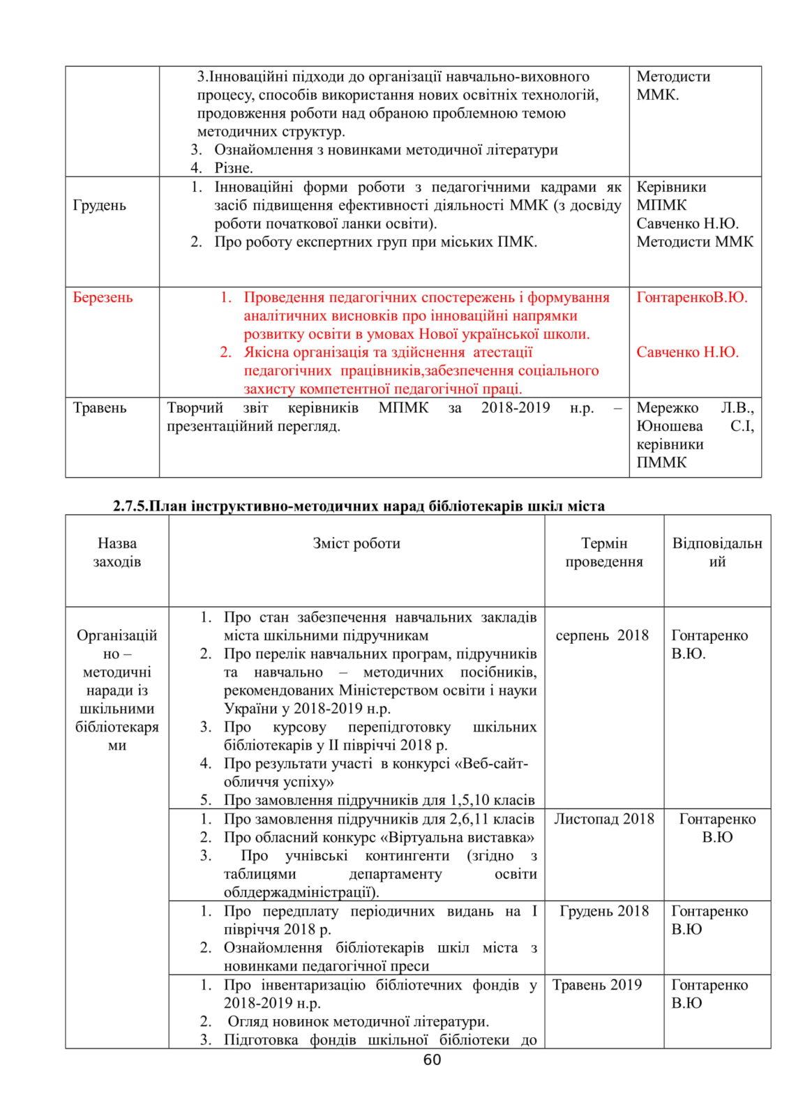 Костянтинівка 2018-2019 - ММК план роботи-61