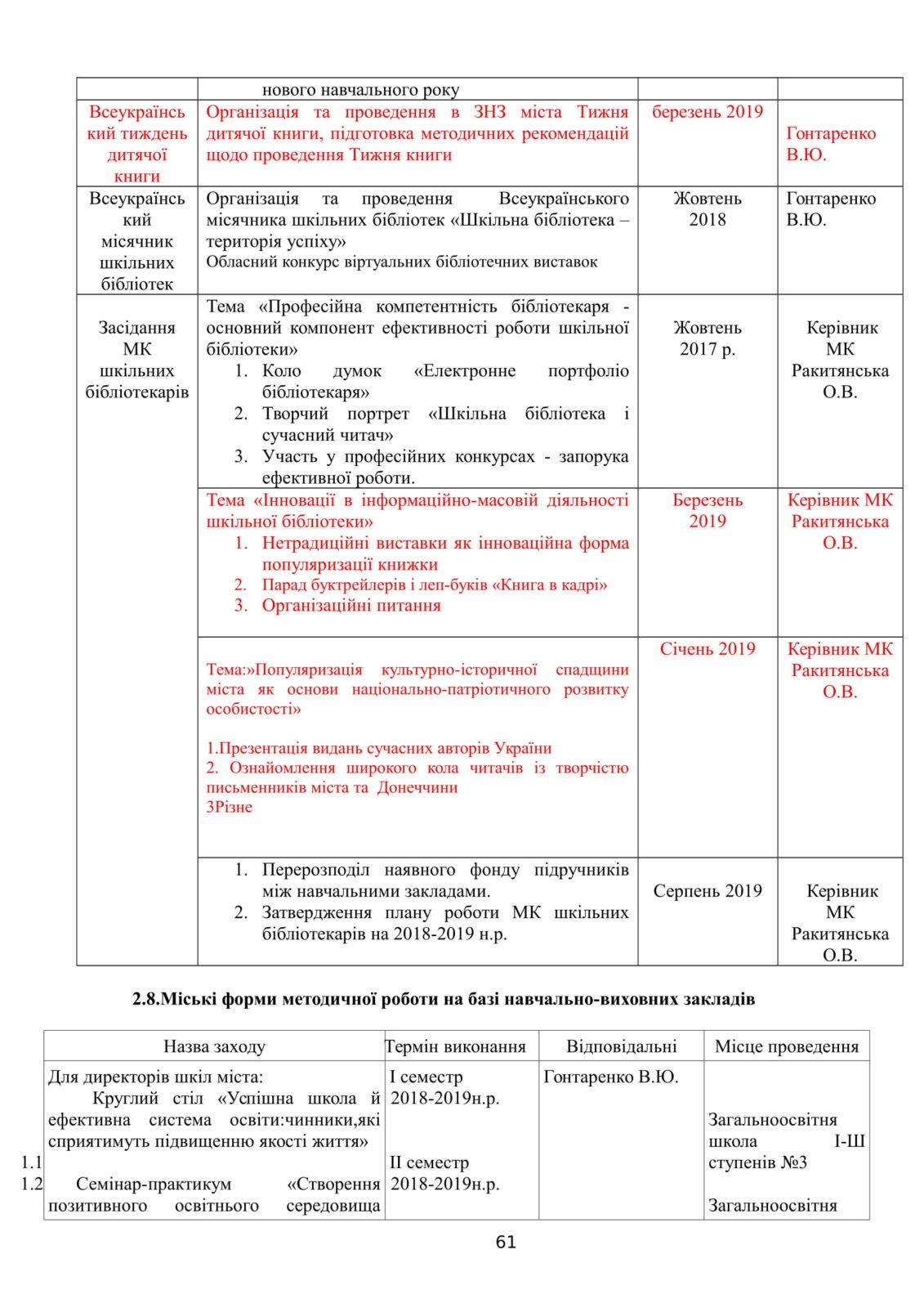 Костянтинівка 2018-2019 - ММК план роботи-62